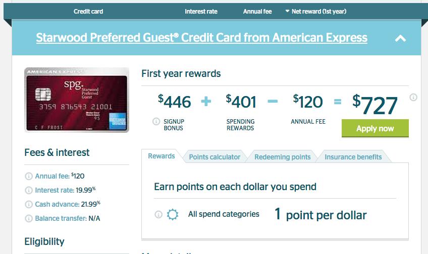 passive income credit cards